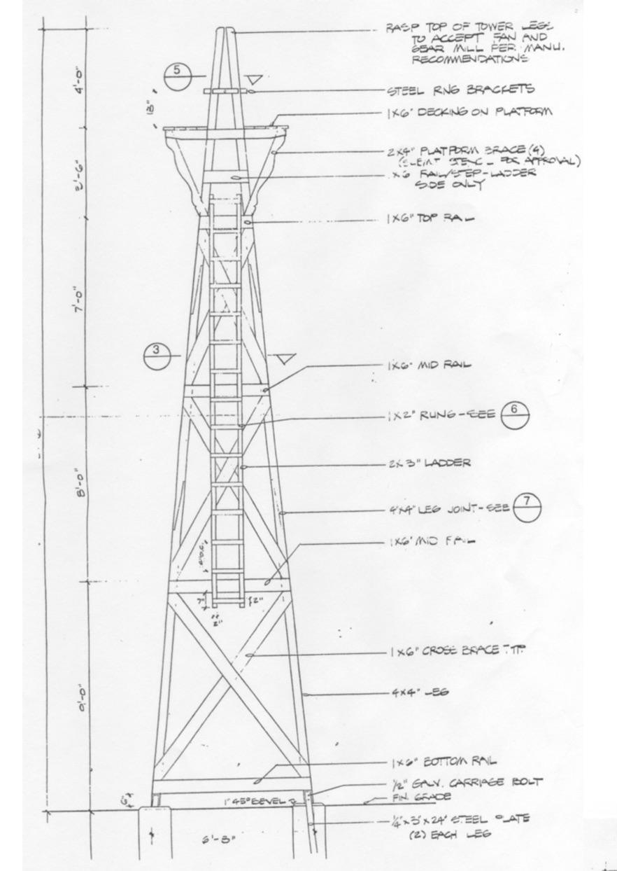 Wooden Windmill Diagram Wire Data Schema Wind Turbine Generator Wood Tower Plans Rh Obrockwindmills Com Gif